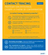 illustration COVID 19 : Le Contact Tracing de l'Assurance Maladie